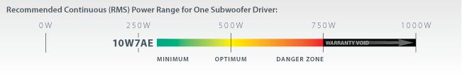 JL Audio 10W7AE3 subwoofer 10 3ohm 750W 710