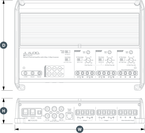 JL Audio M700/5 dimensjoner