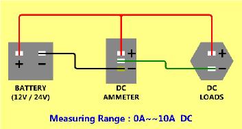 Batteri overvåking 1852M Digital volt og amperemeter 6V30V DC0A10A DC 1010853