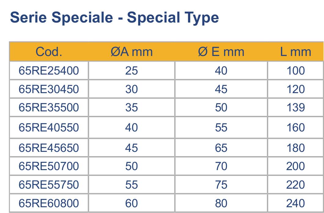 Drivlinjer og aksel TOR MARINE Vannsmurt gummilager komp 35x50x139 65RE35500