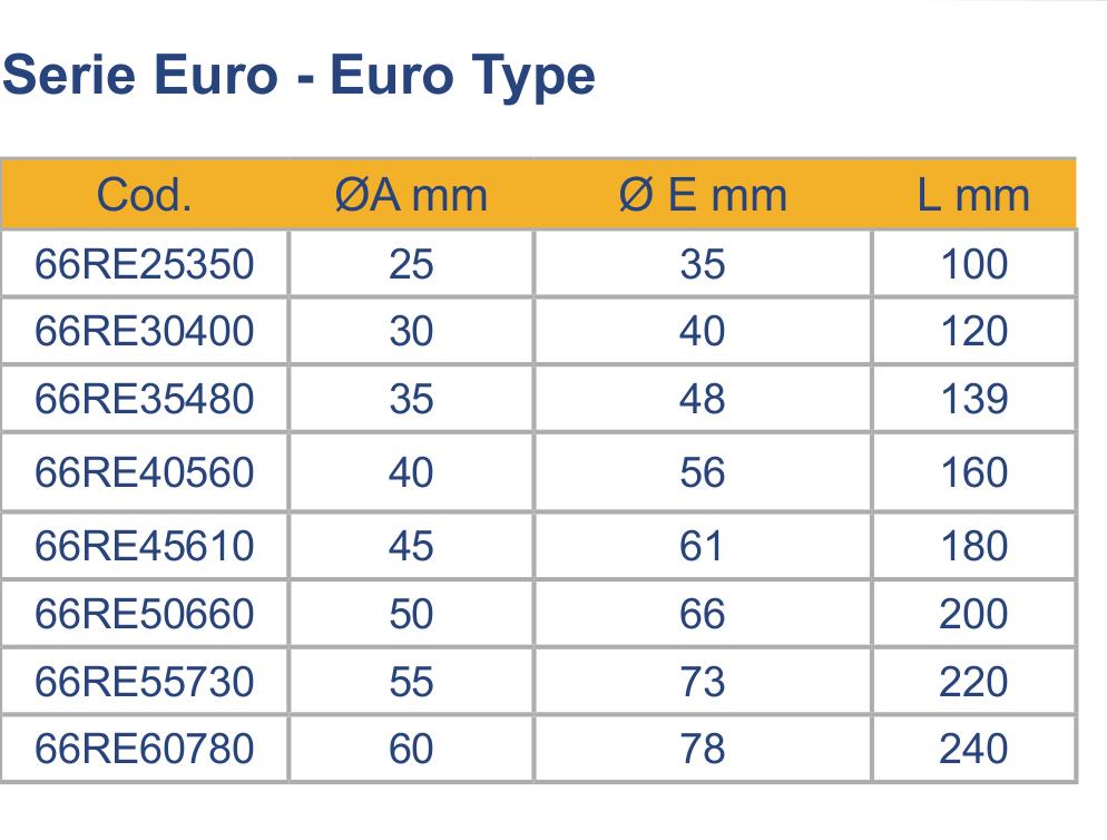 Drivlinjer og aksel TOR MARINE Vannsmurt gummilager komp 35x48x139 66RE35480