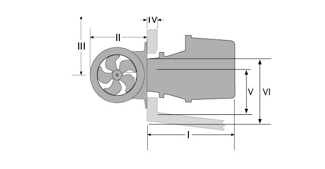 Measurements Stern Thruster, Side Power