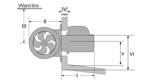 SE Series, Measurements, Side-Power Thruster System